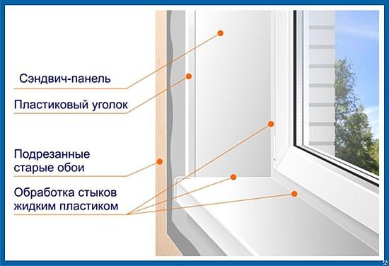 Отделка окна пвх своими руками видео